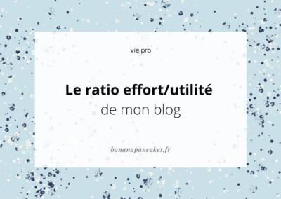 Le ratio effort/utilité de mon blog