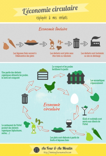 Economie_circulaire.jpg