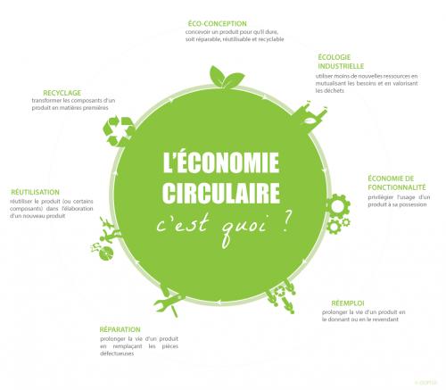 economie-circulaire.png